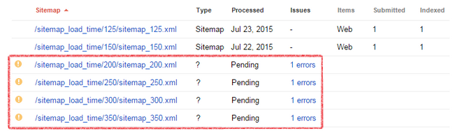 google times out after two minutes when crawling sitemaps