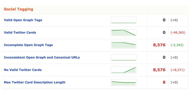 14 common seo issues and how to solve them using deepcrawl deepcrawl