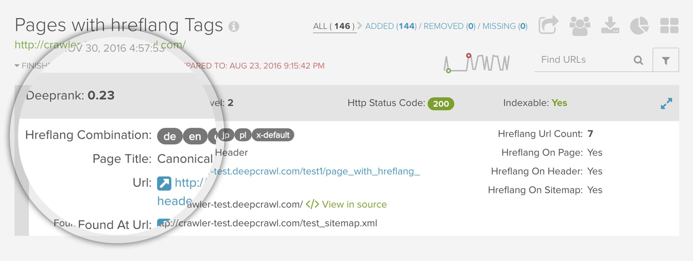 deepcrawl conductor integration deepcrawl