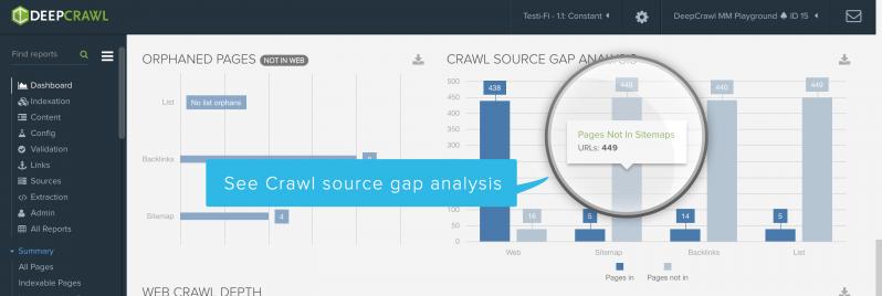 sitemap audits and advanced configuration deepcrawl