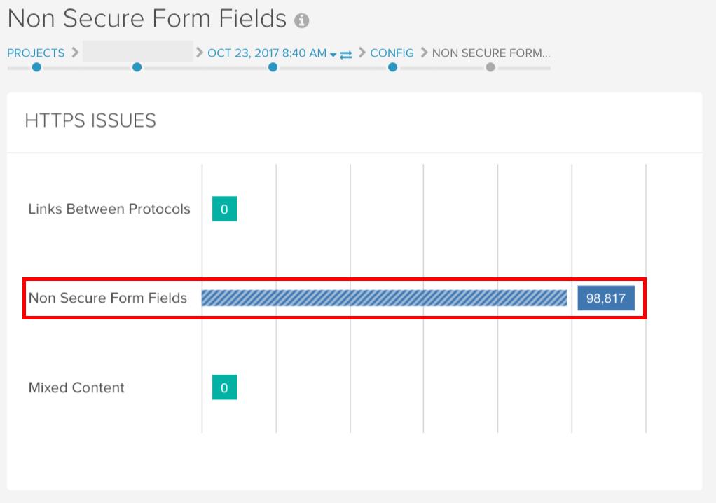 DeepCrawl's Non-Secure Form Fields Report