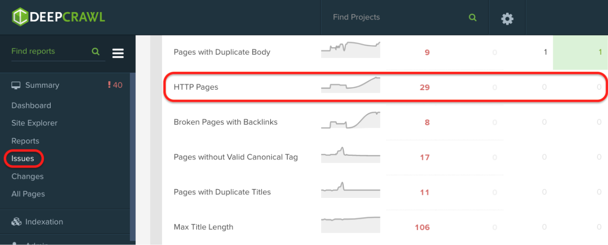 DeepCrawl - Issues Report - HTTP Pages