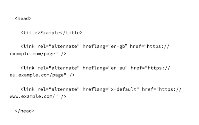 Hreflang configuration example in the HTML head