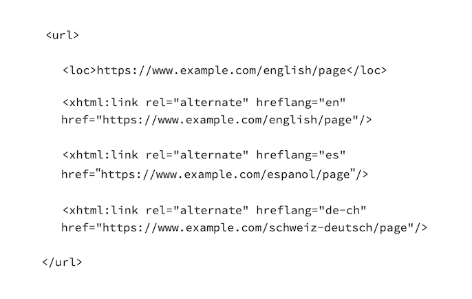 Hreflang example configuration in an XML sitemap