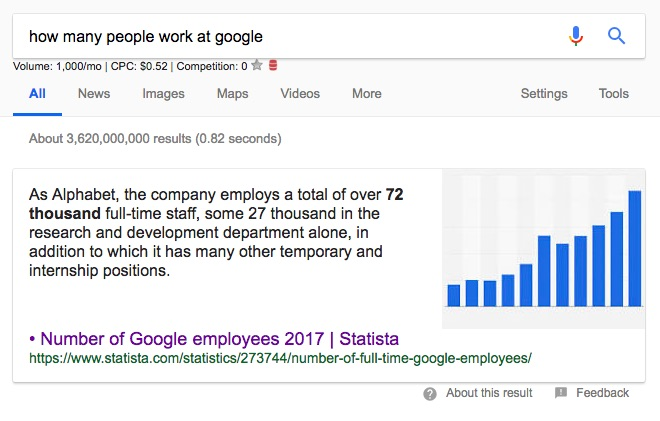 'How many people work at Google' featured snippet