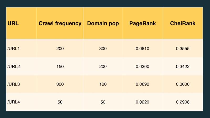 Page strength TIPR metrics