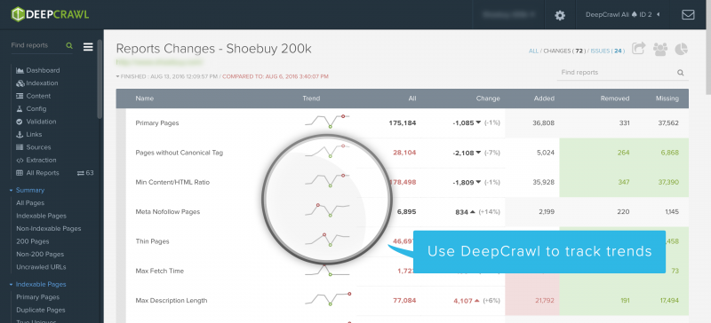Track trends with DeepCrawl