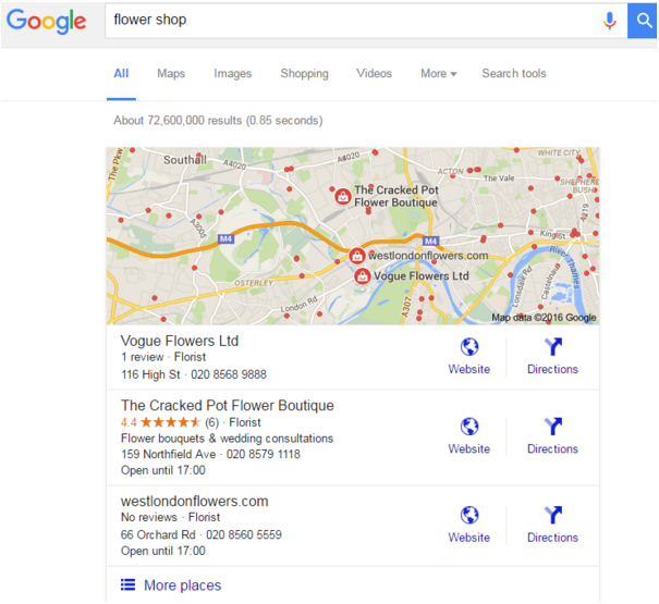 How to rank for Local SEO