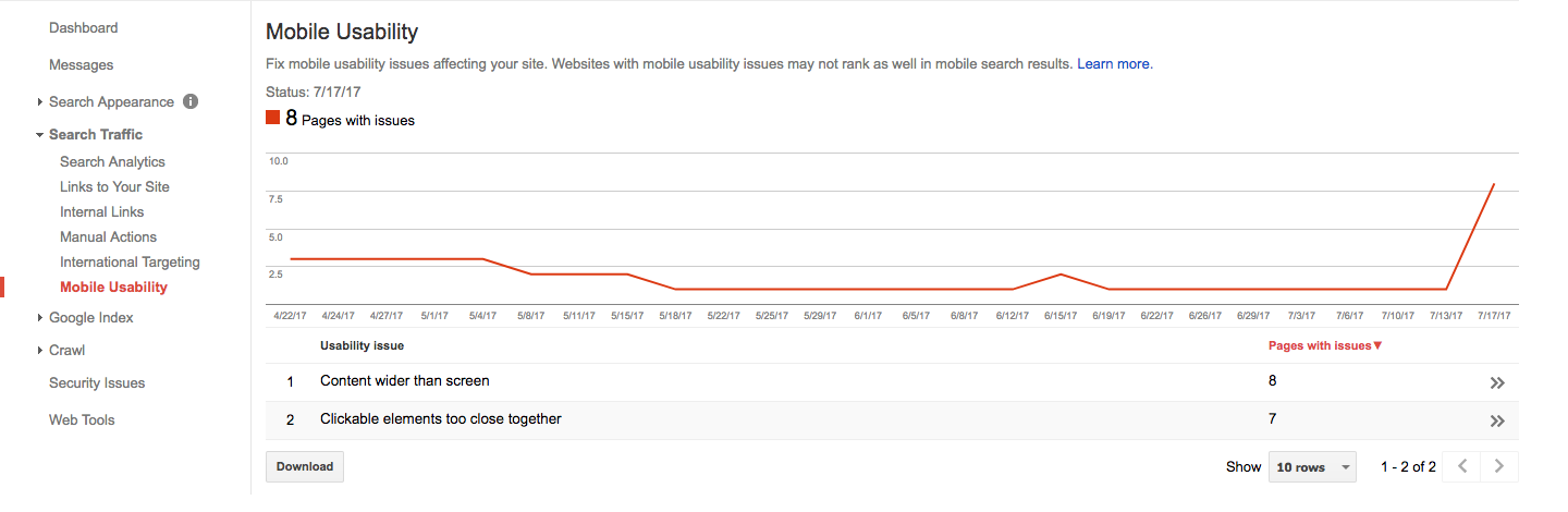 gsc mobile usability report