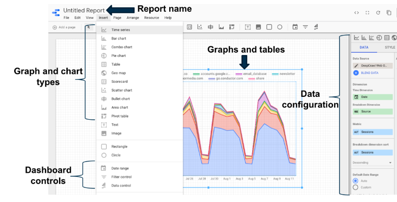 Google Data Studio report view