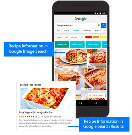 recipe markup in Image search
