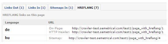 Sitemaps HREFLANG