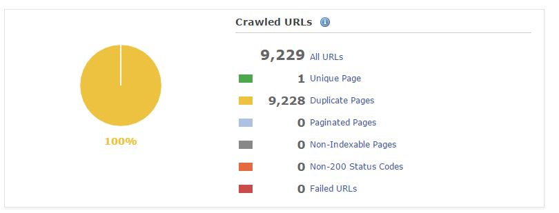 Crawled URLs - Pre-Rendering Disabled