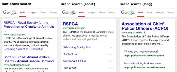 content google mobile title tags examples DeepCrawl