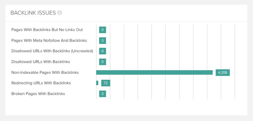 Feature Release: Free Majestic Backlink Metrics for Everyone - DeepCrawl