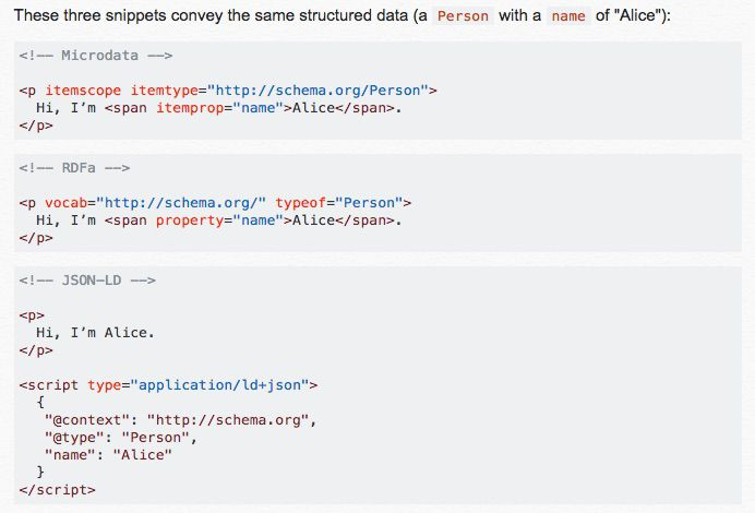 The different code for Microdata, RDFa and JSON-LD