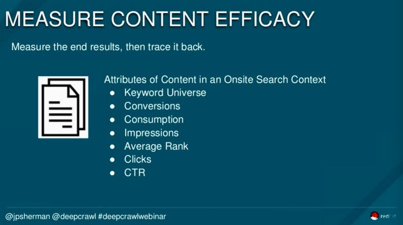 How to measure content efficacy