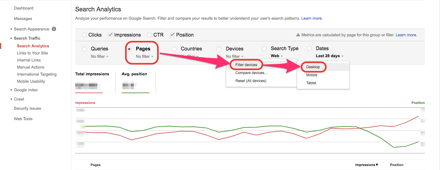 desktop traffic search analytics