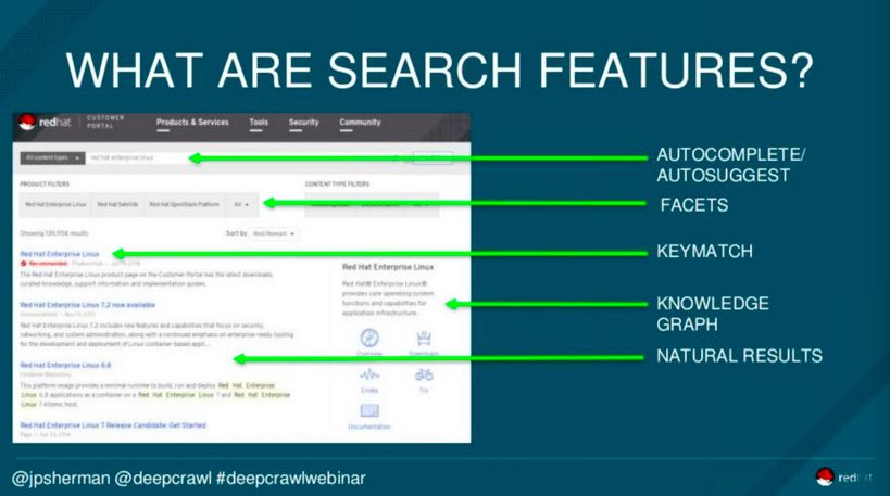 The different site search features