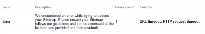 Sitemaps Load Error