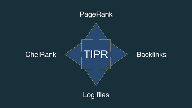 TIPR model