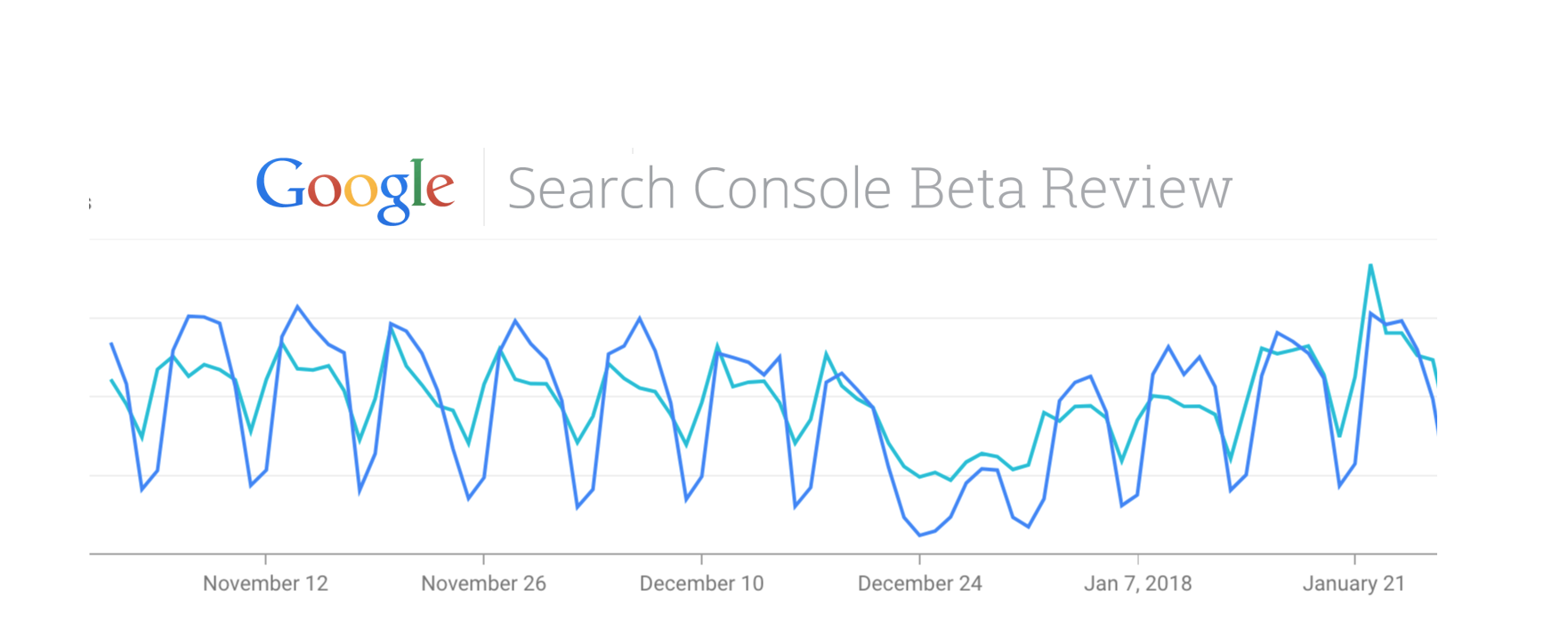 Google Search Console Beta Review