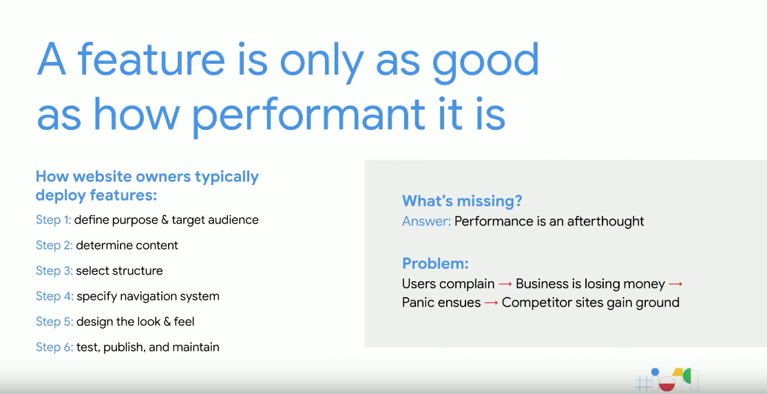 Feature Performance