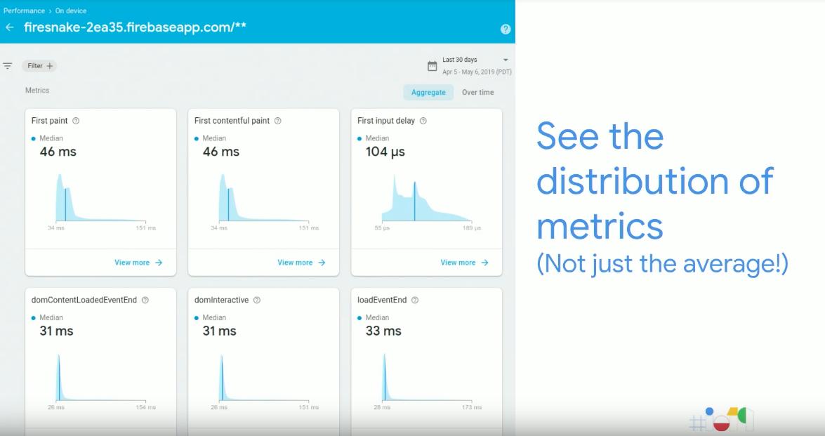Firebase Metrics