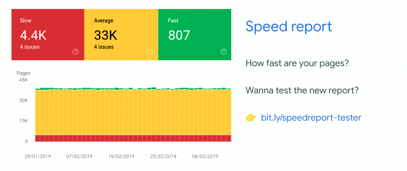 Search Console speed report