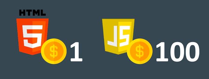 JS cost vs HTML cost