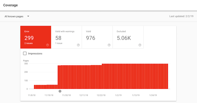 Google Search Console index coverage report screenshot