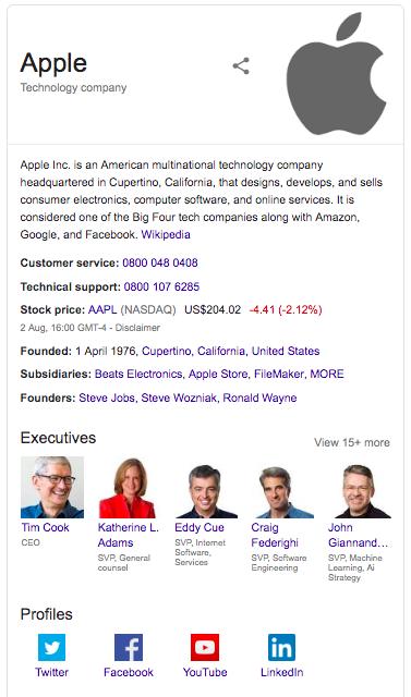 Company Information Markup