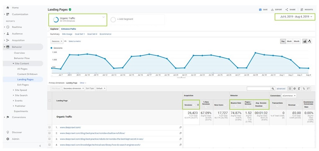 DeepCrawl Google Analytics upload