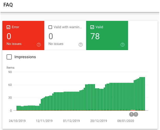 Google Search Console FAQ Report