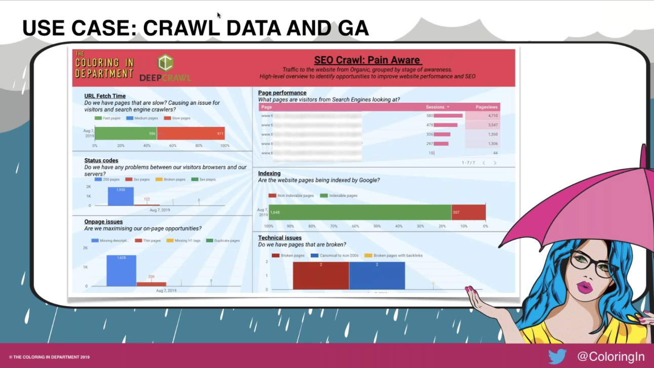 Crawl Data Dashboard