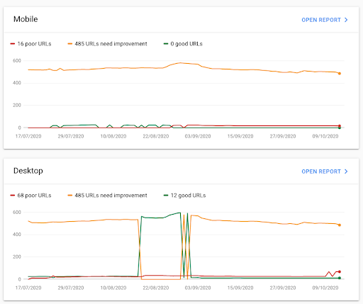 search console core web vitals