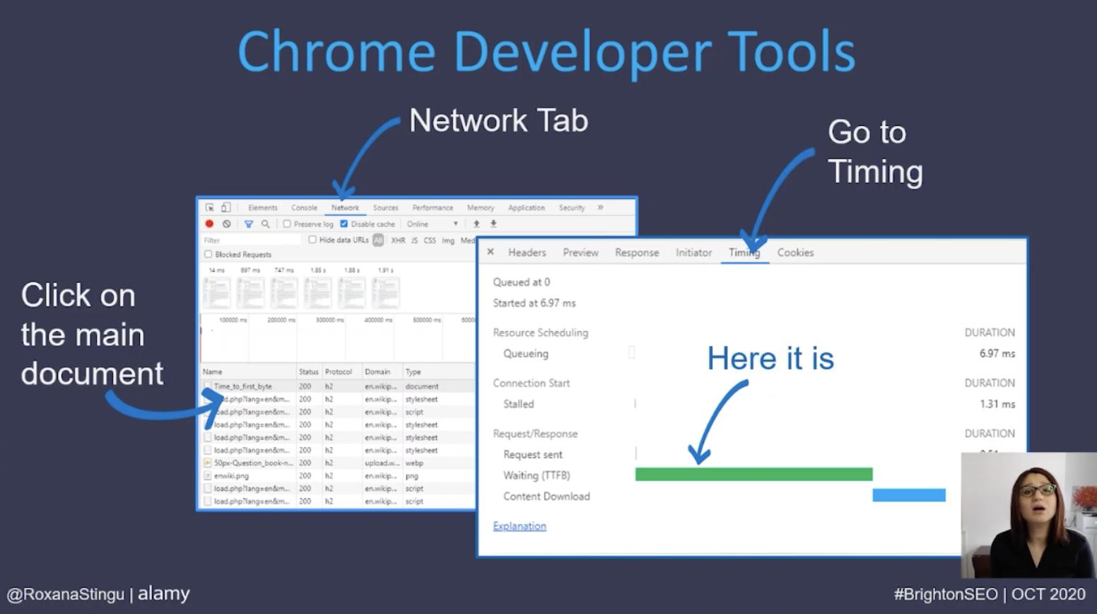 TTFB Developer Tools