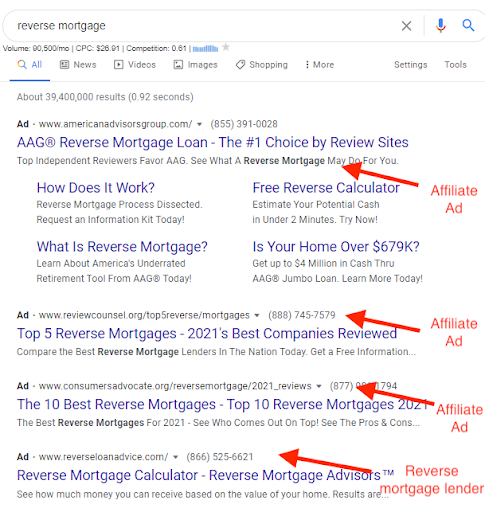 paid ad presence on the Google SERPs