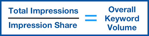 total impressions over impression share equals overall keyword volume