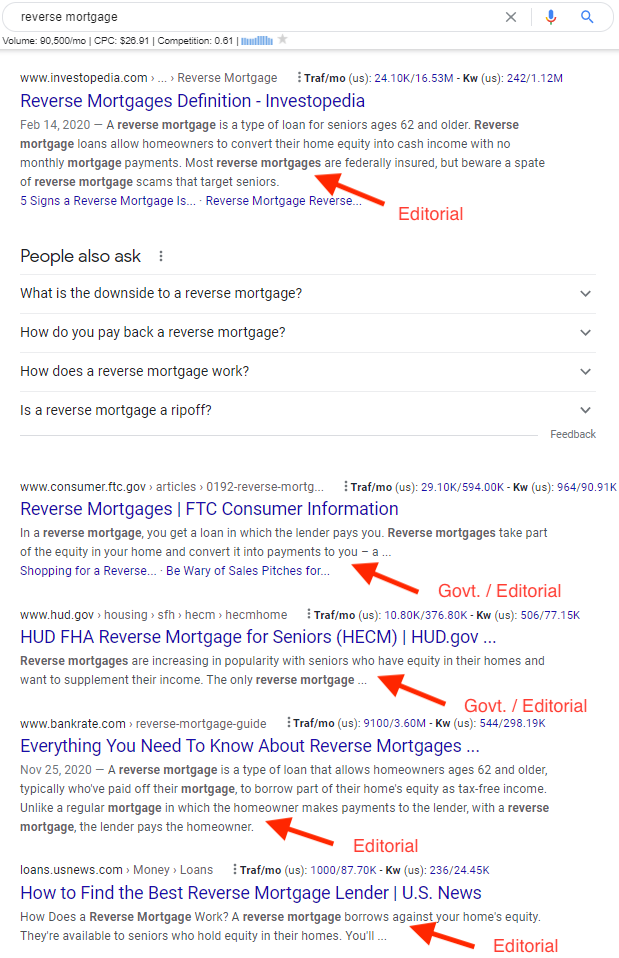 SERP for reverse mortgage search term highlighting different intents