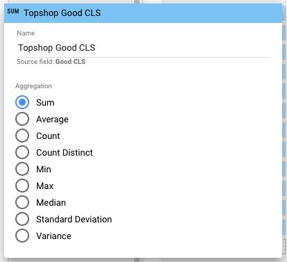 topshop good cls