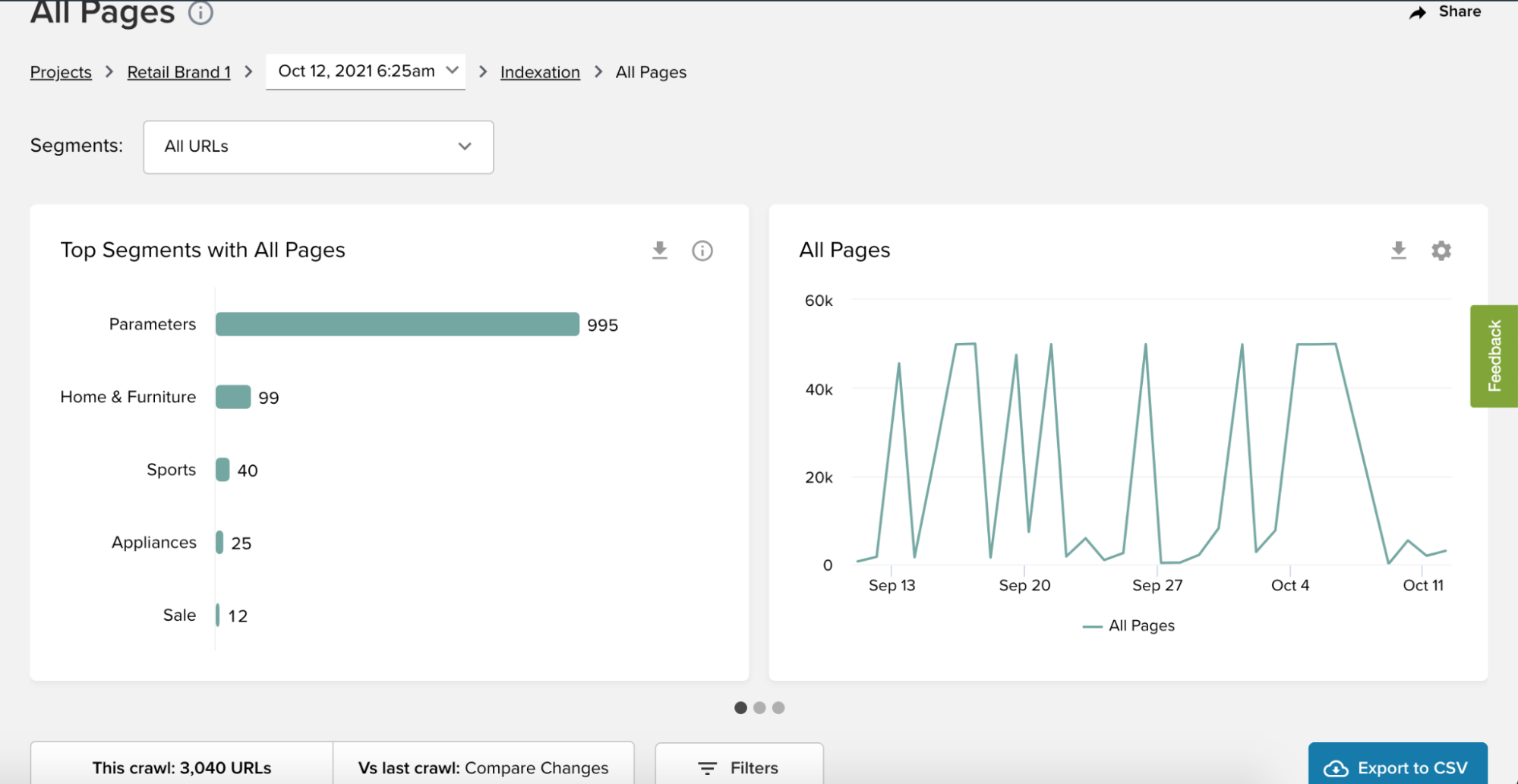 Crawl reports in the Deepcrawl Dashboard after creating segments on the platform