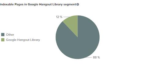Viewing the Segment Report graph in the new Deepcrawl app